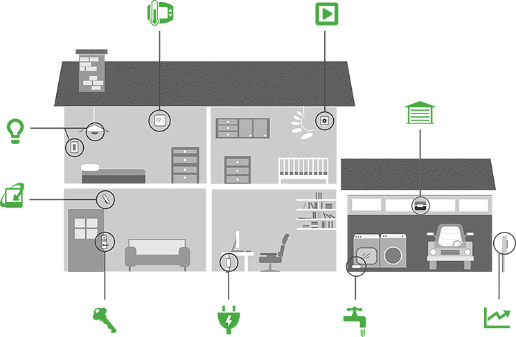 House-with-green-icons.png